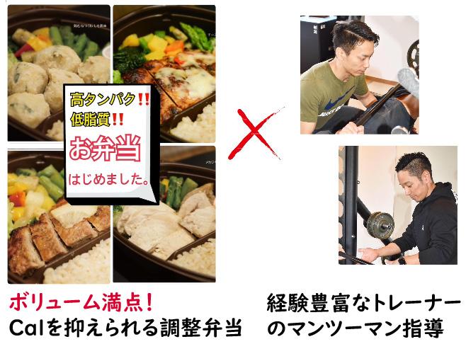 弁当型調整食ダイエットプログラム